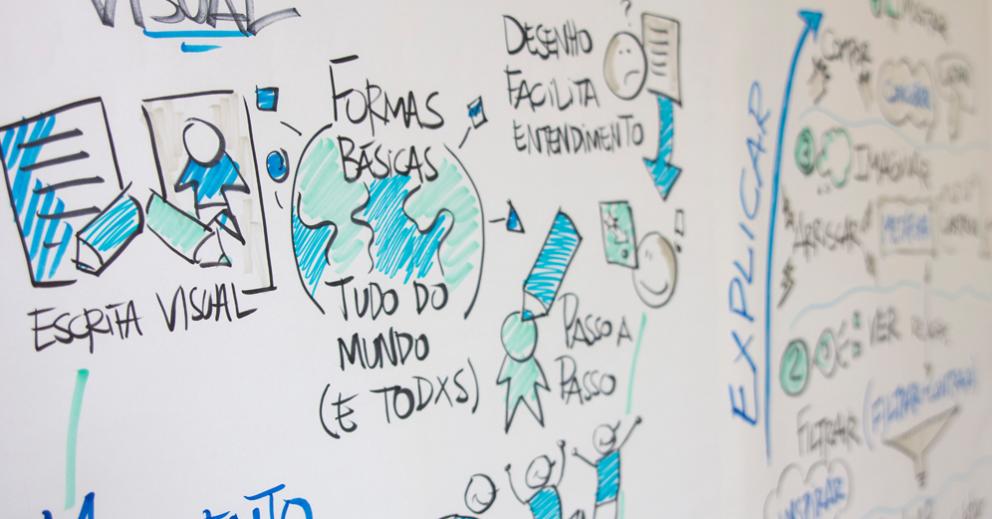 O que é Visual Thinking? Como o Visual Thinking pode te ajudar a tornar reuniões mais visuais?
