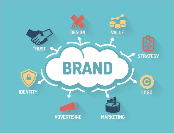 Branding, só mais um truque de marketing?