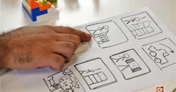 3 ferramentas visuais para inovar e ser mais produtivo