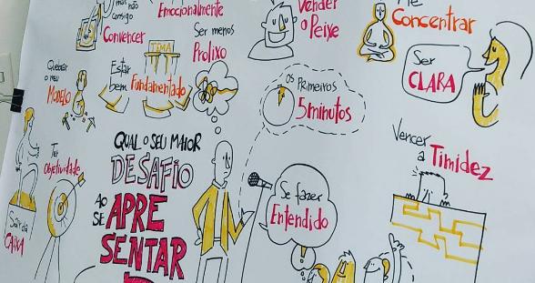 O que é Visual Thinking: o poder da comunicação mais criativa