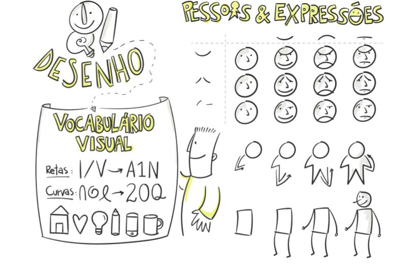 Como usar o Visual Thinking para aprender inglês?