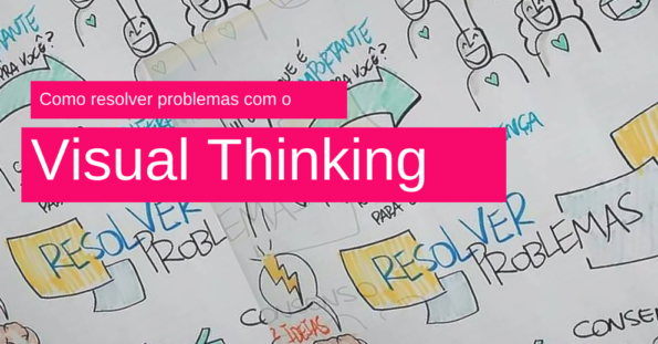Como resolver problemas com o Visual Thinking?