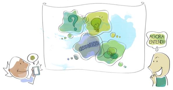 Visual Thinking: o antídoto para a hiperconexão