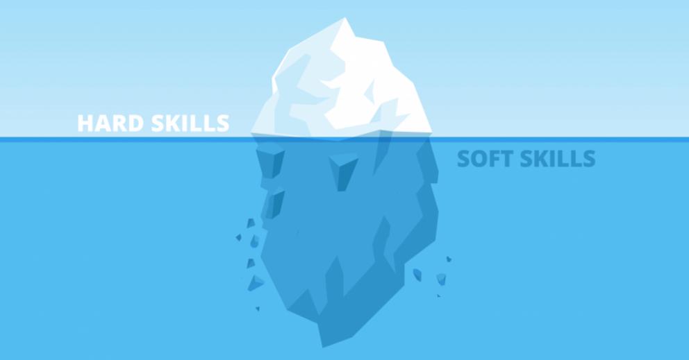 As 10 habilidades mais requisitadas pelas empresas