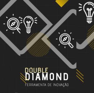 Double Diamond: Ferramenta de Inovação